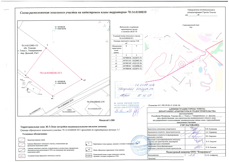 Согласование схемы земельного участка в республике крым
