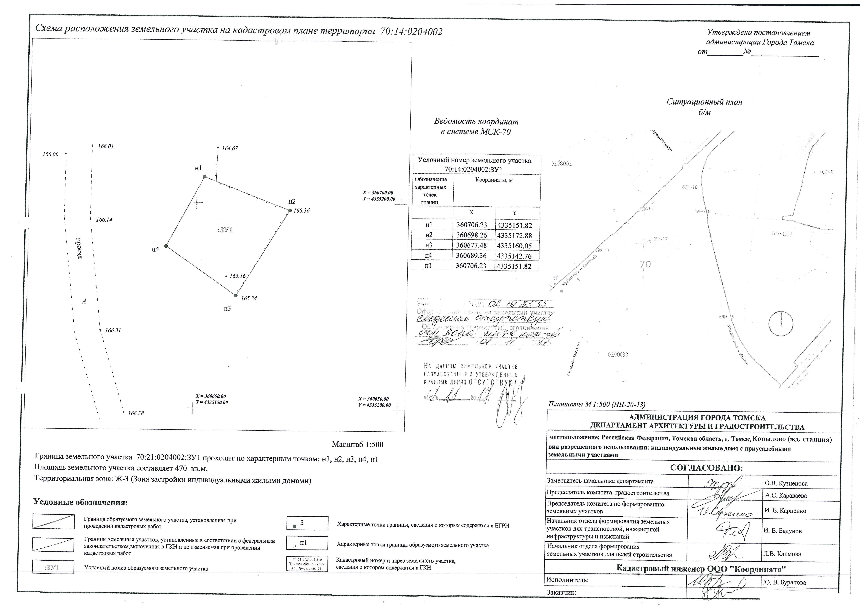 картинка координаты характерных точек границы земельного участка медведь задравший