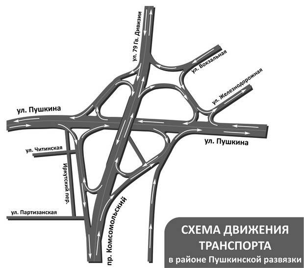Пушкинская развязка.