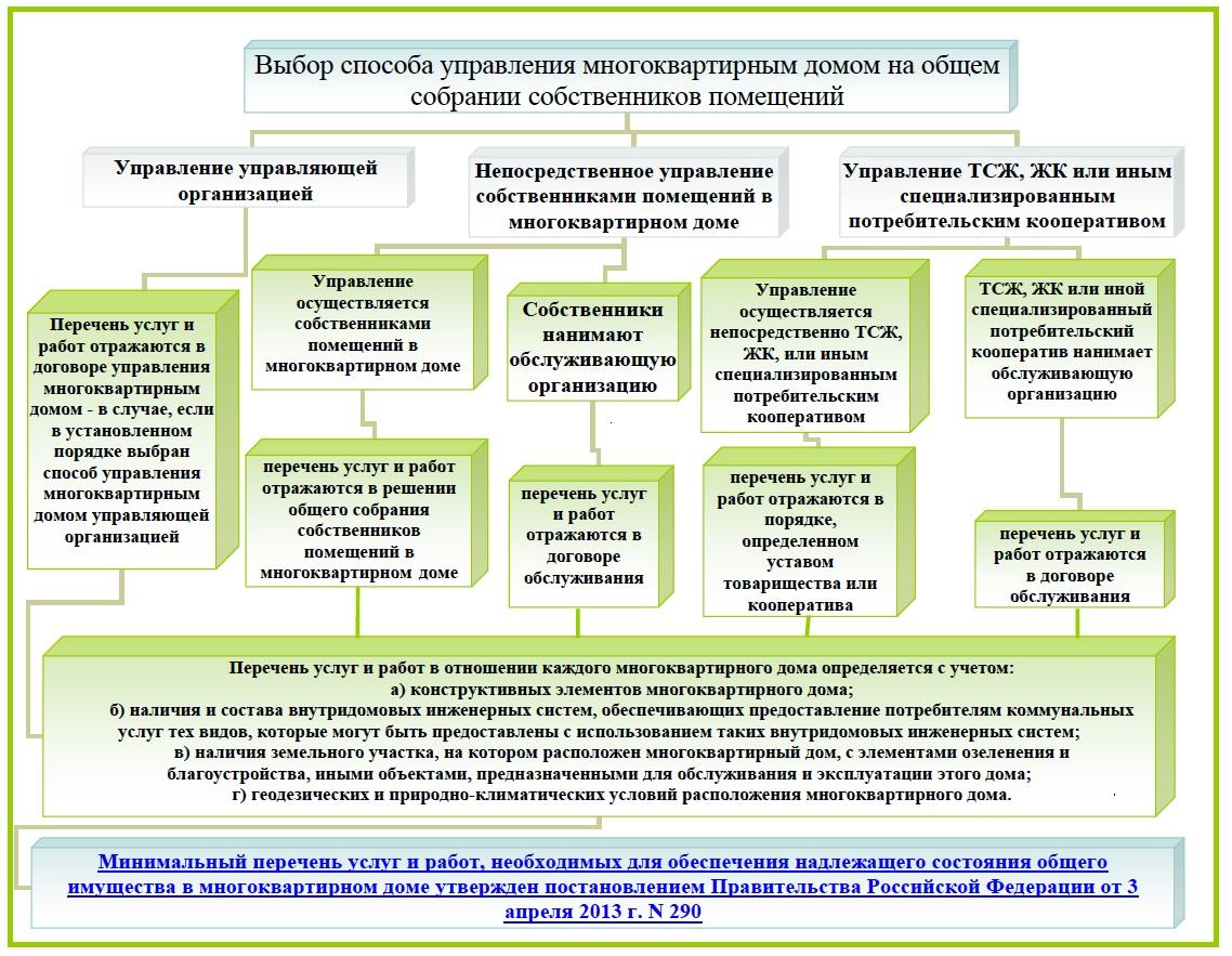 https://admin.tomsk.ru/site/core.nsf/86e17c84f111581147257a87003b94c5/9380d5178df76d7646257eb40031fd4e/$FILE/STG26266/STG26266.jpg!OpenElement